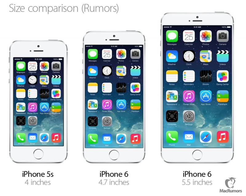 Large Screen iPhone 6 release reportedly scheduled for September 2014