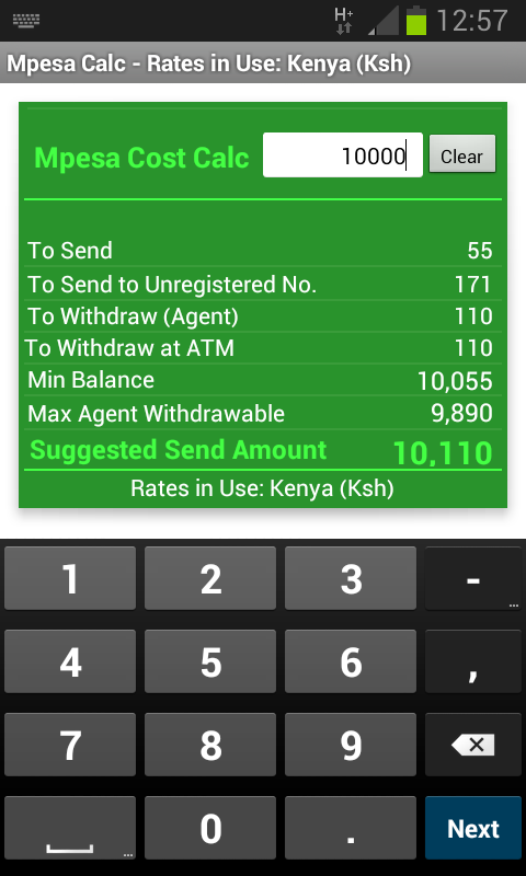 5 Awesome Mpesa Apps