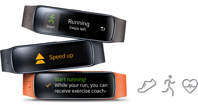 Samsung Gear Fit  Review and Price in Kenya