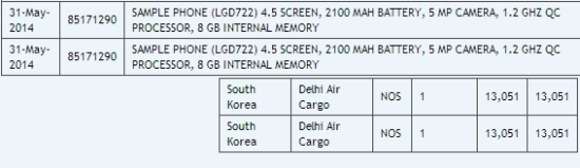 LG G3 Mini Specifications