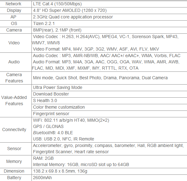 Samsung Z Specifications
