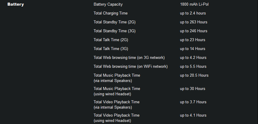 Xolo WIN Q900s Battery Stats