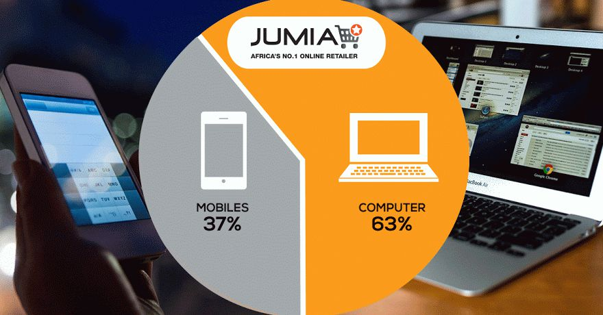 [image] Jumia Kenya Mobile Traffic