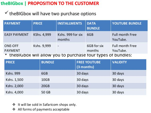 [image] The Big Box Data Bundles Packages