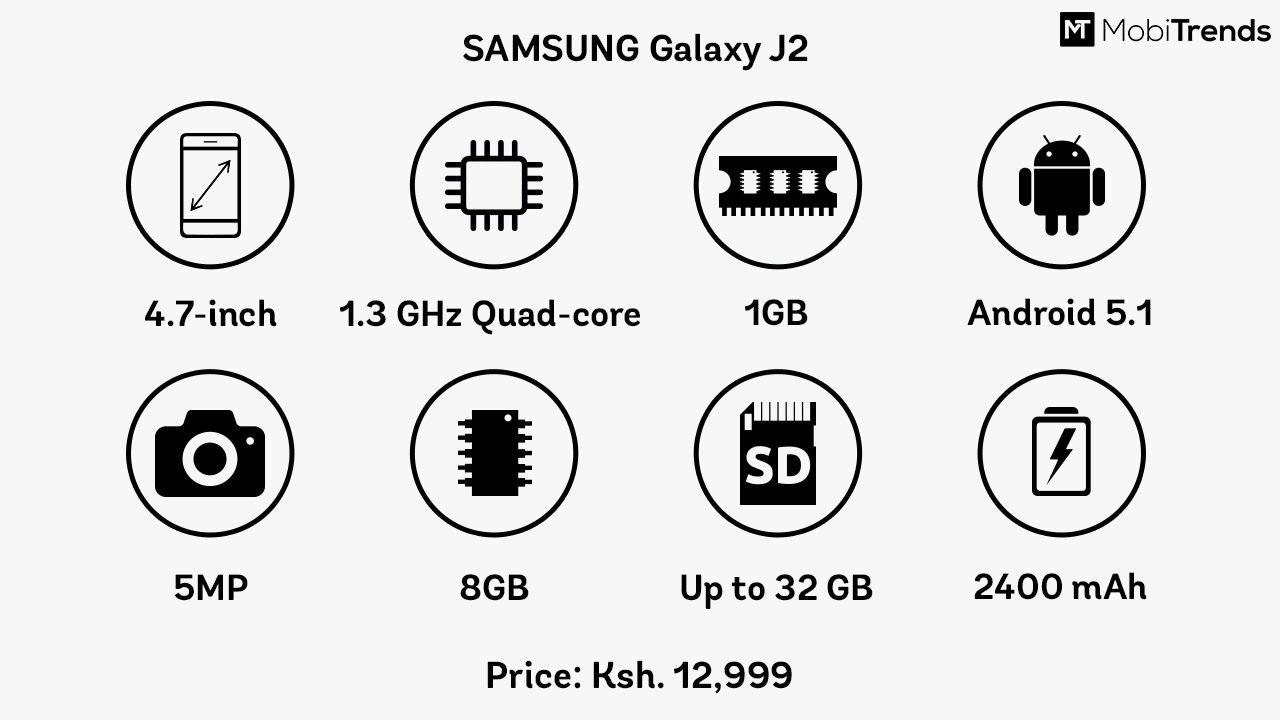 Samsung Galaxy J2 Specifications