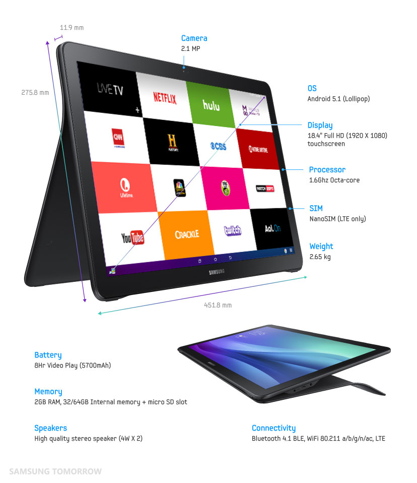 [image] Samsung Galaxy View Tablet