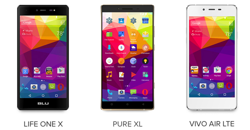 BLU-Products-Facts-about-the-Brand