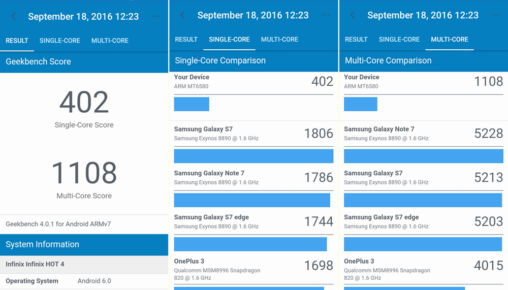 infinix-hot-4-geekbench-scores