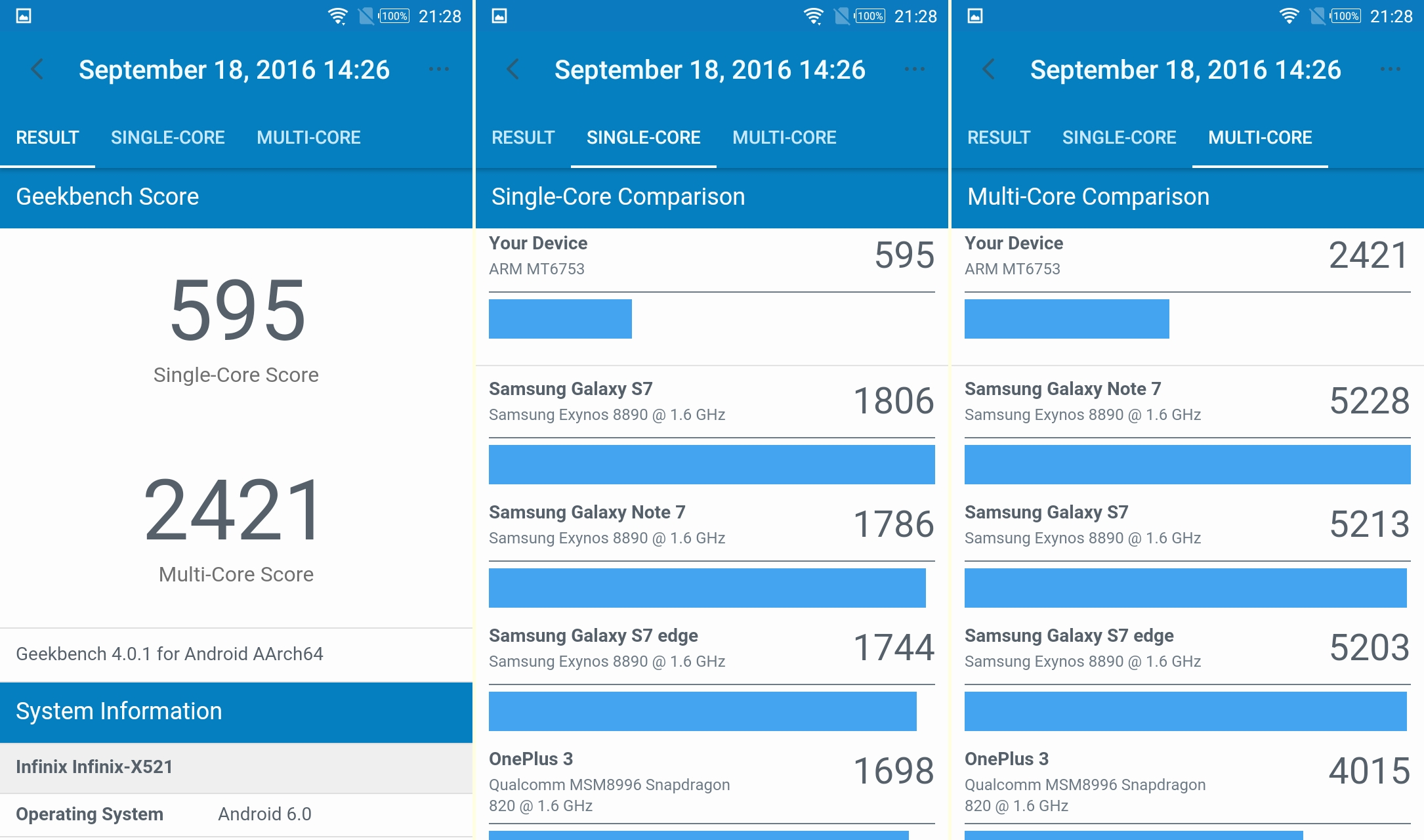 infinix-hot-s-geekbench