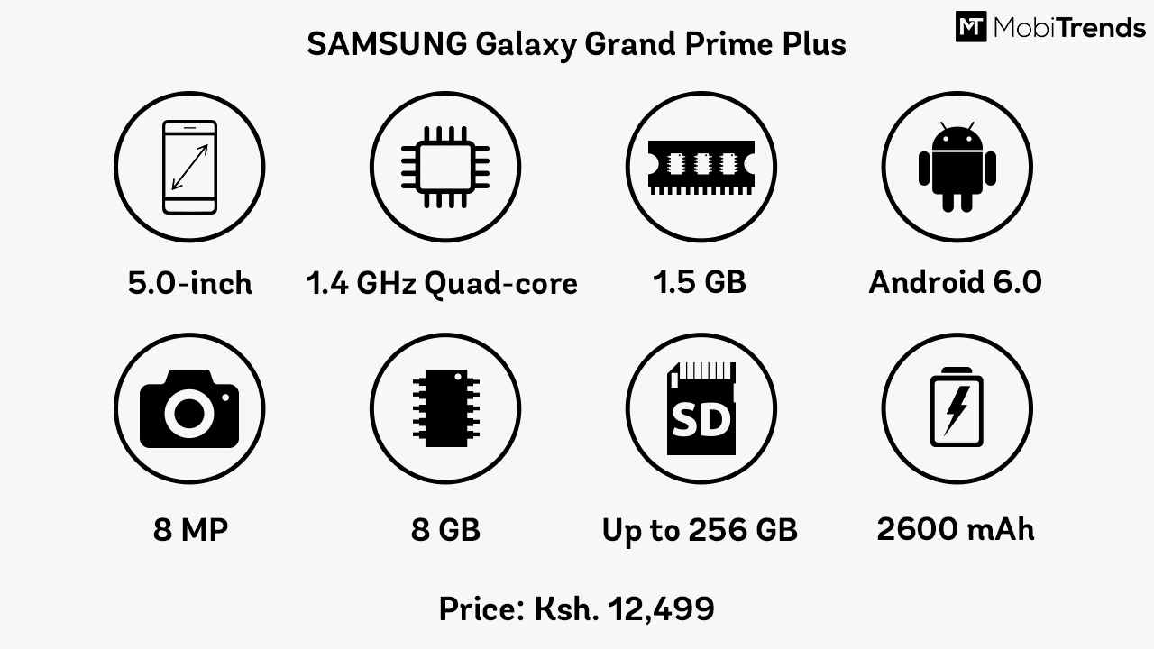 Samsung-Galaxy-Grand-Prime-Plus