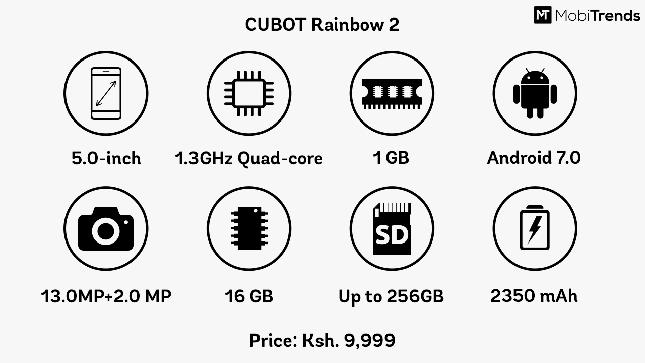 Cubot-Rainbow-2-Specifications