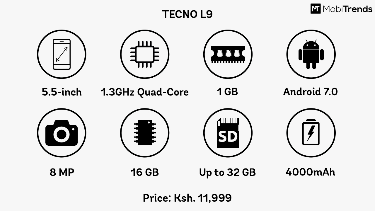 Tecno-L9-Specifications