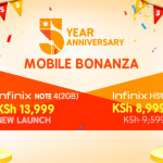 Half a million shoppers logged on Jumia on the first day of the Anniversary sale